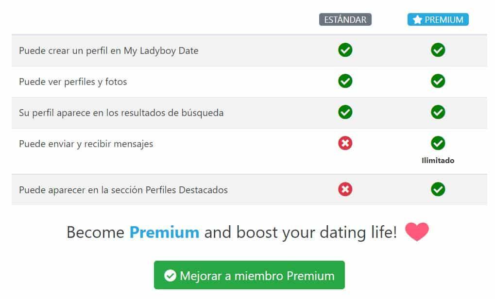 My Ladyboy Date plan de socios