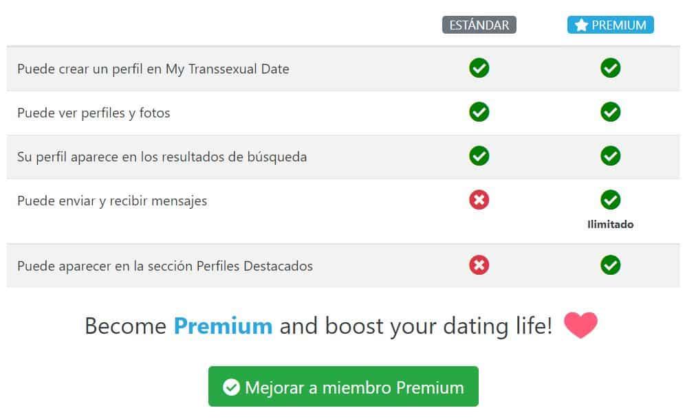 My Transsexual Date suscripción